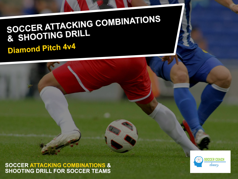 Soccer Attacking Combinations and finishing drill
