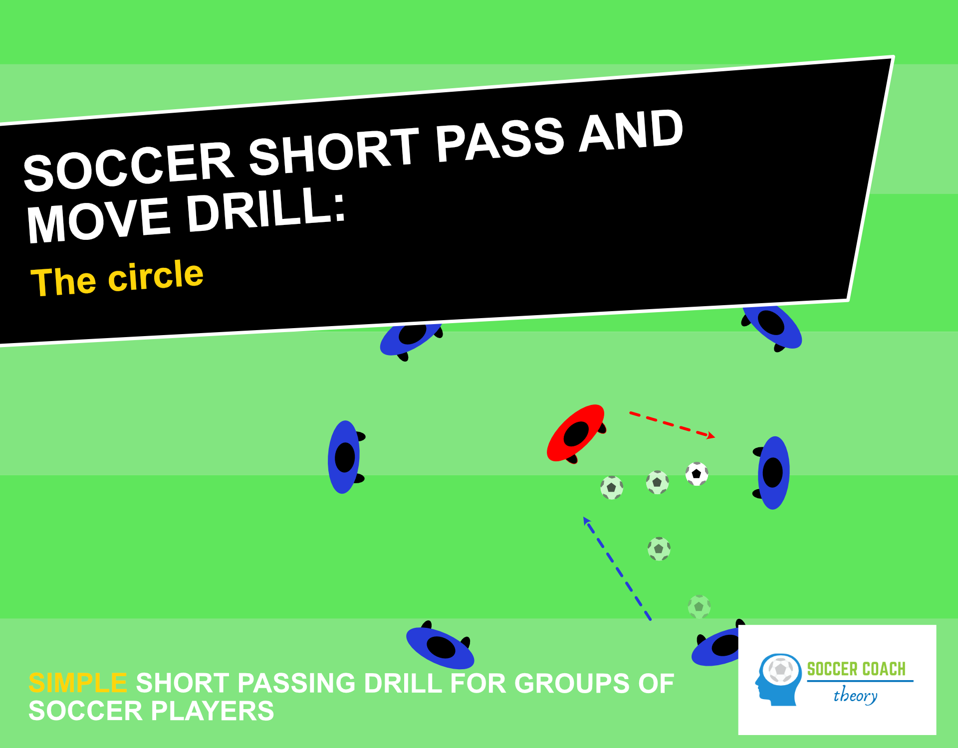 Soccer pass and move drill - the circle