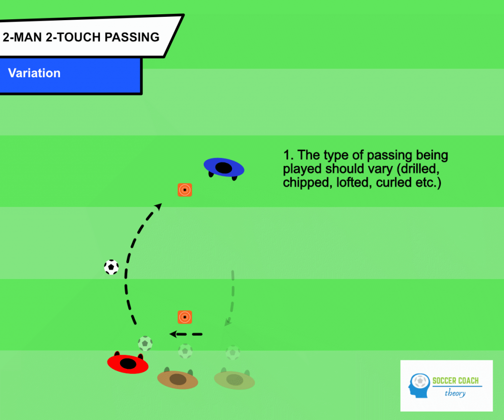 2-man 2-touch passing drill - variation