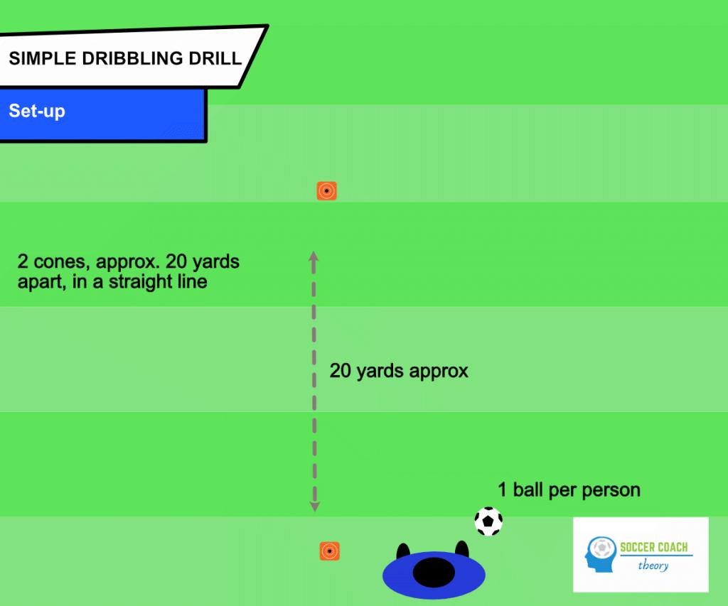 Soccer dribbling drill for beginners: set-up