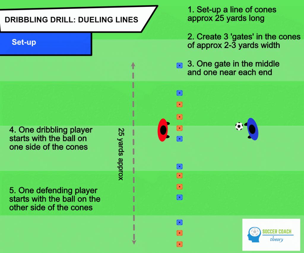 Dueling lines dribblers set-up