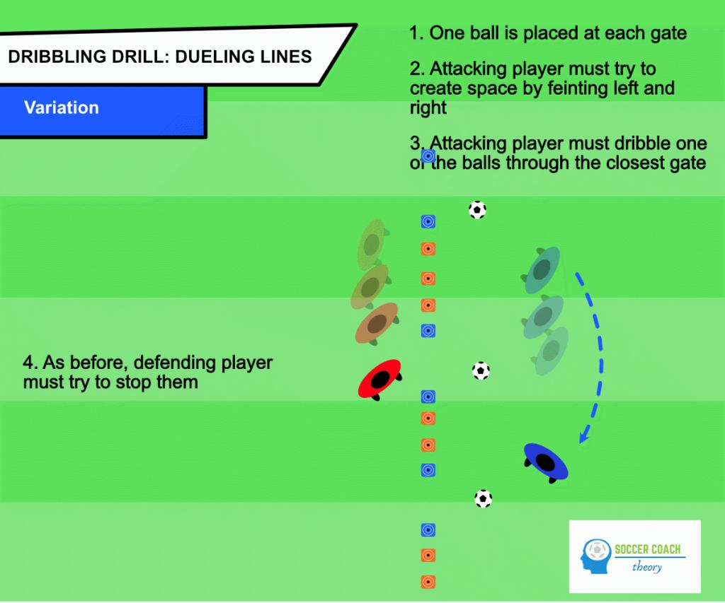 Dueling lines dribblers variation