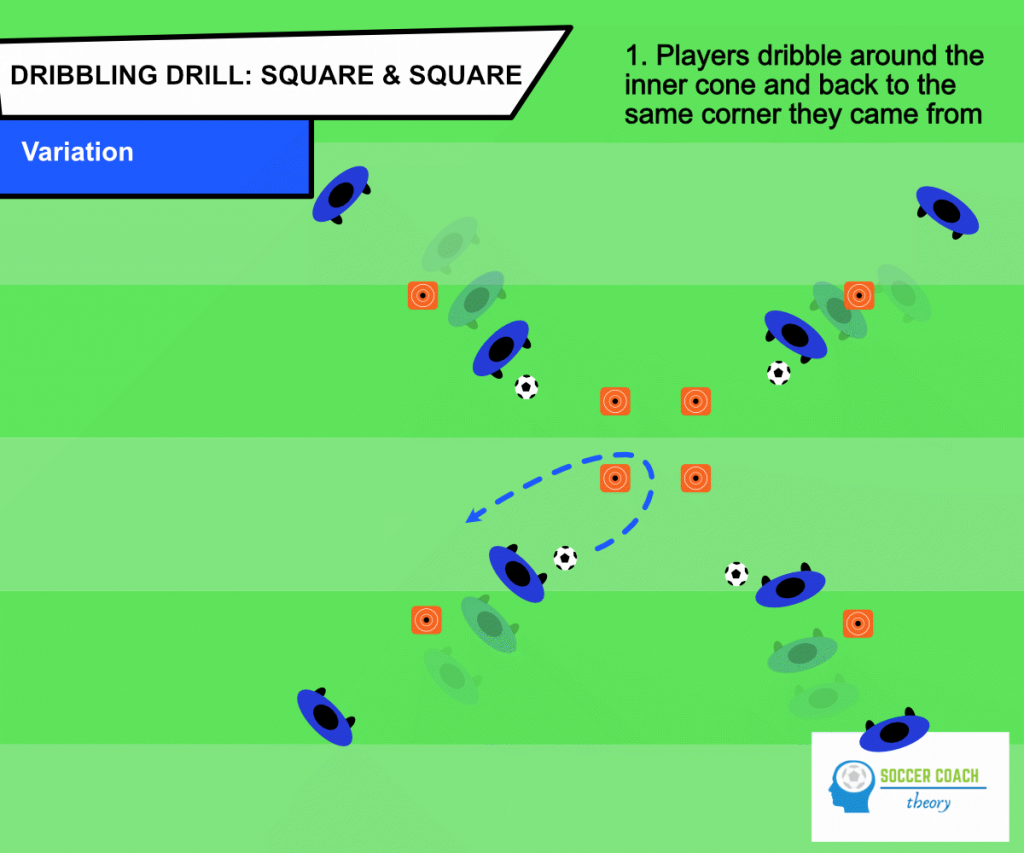 Square and square soccer dribbling drill variation