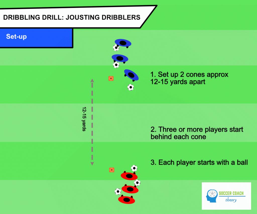 Jousting dribblers set-up