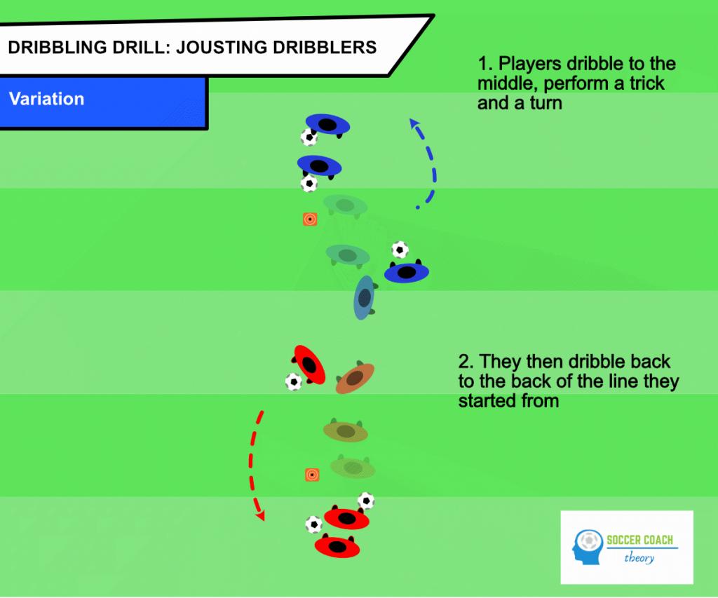 Jousting dribblers variation