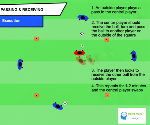 Soccer passing & receiving drill: execution