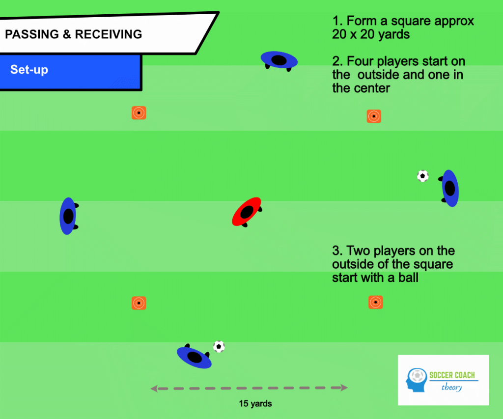 Soccer drill passing & receiving in pairs - set-up