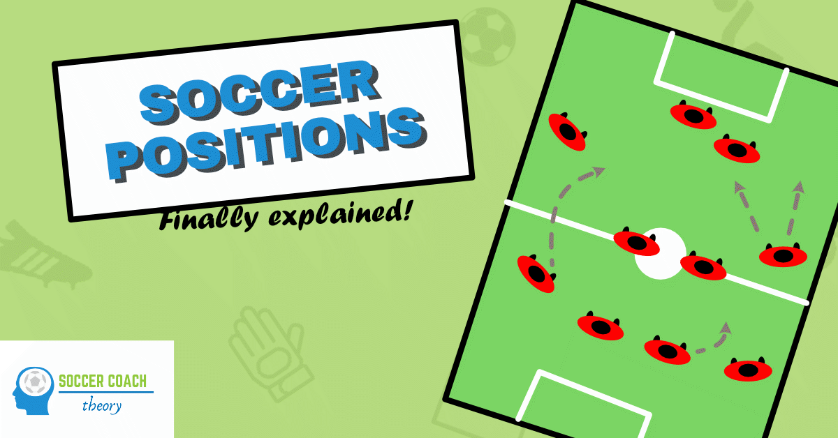 Soccer positions: explained