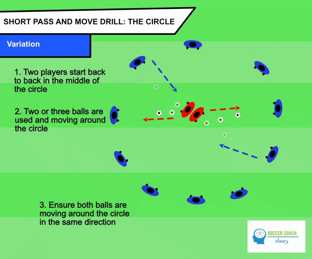 The circle soccer passing drill - variation