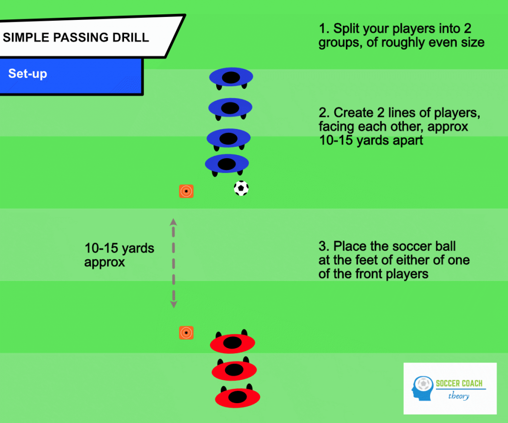 2-lines passing drill: set-up