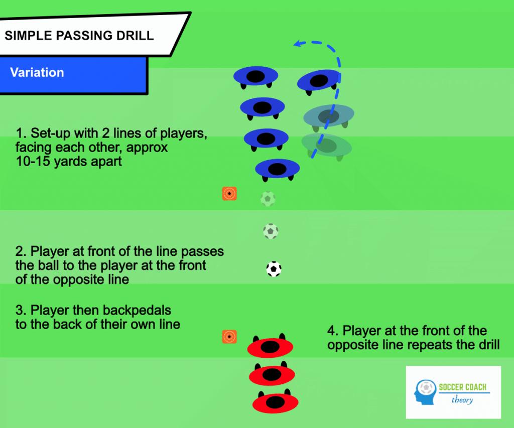 2-lines passing drill: variation 1