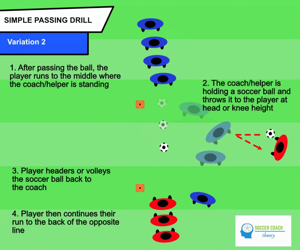 2-lines passing drill: variation 2