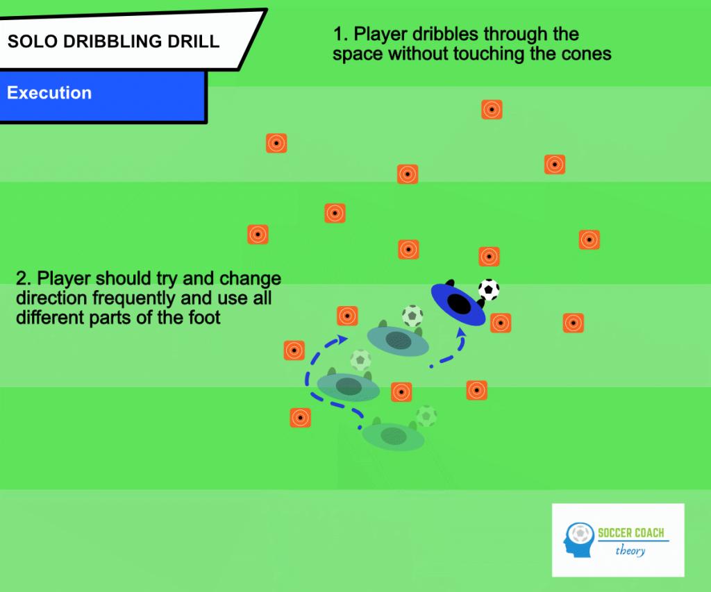 Random cones dribbling drill: execution