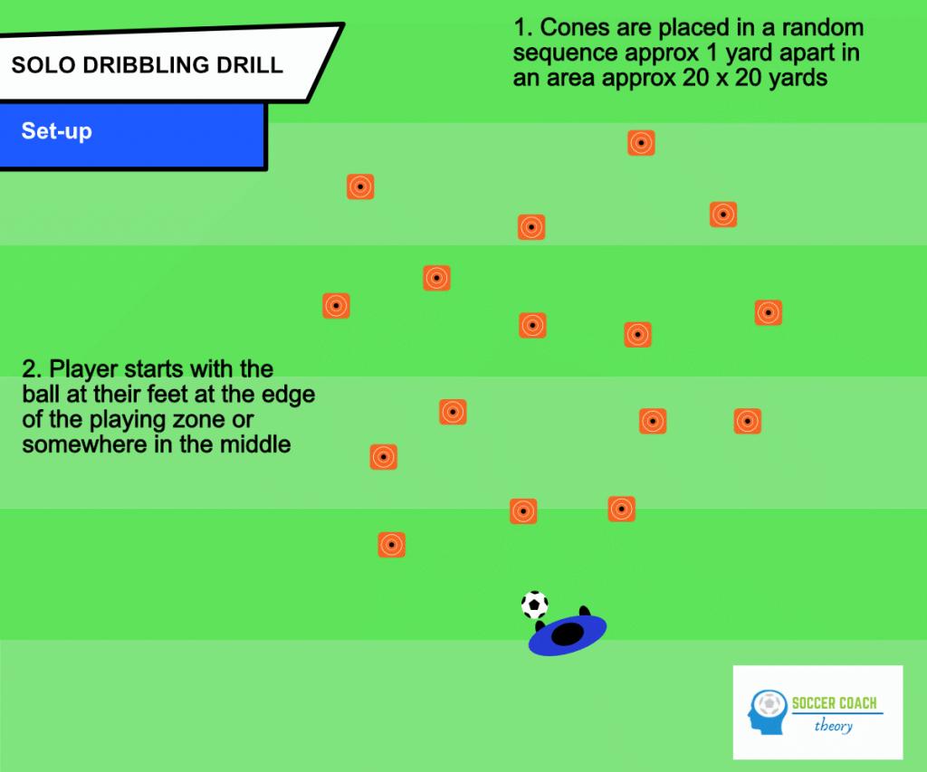 Random cones dribbling drill: set-up